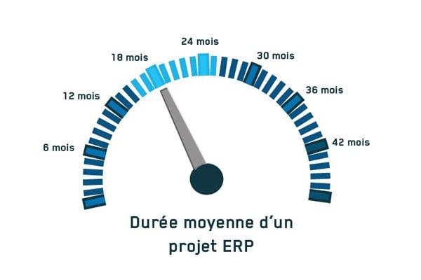 duree-moyenne-projet-erp