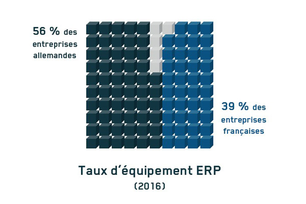 taux-equipement-erp-2016